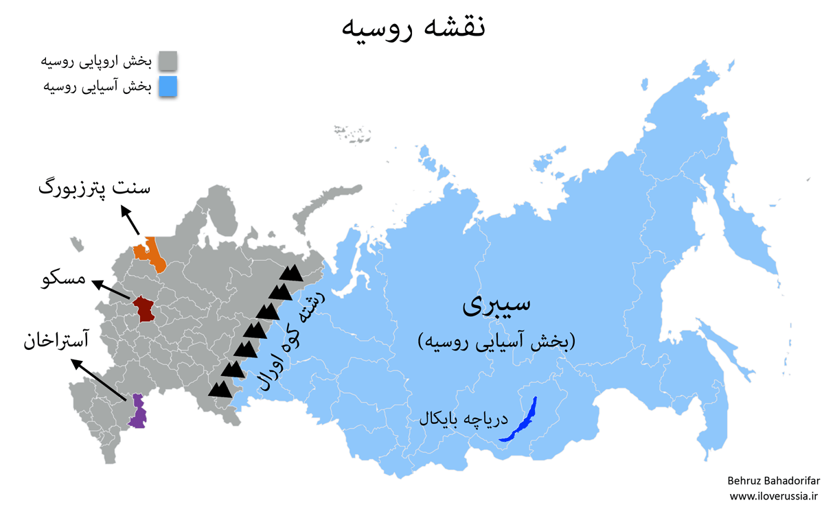 سیبری، روسیه، روسیه اروپایی، روسیه آسیایی، اوراسیا